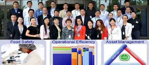 Operational efficiency and asset management